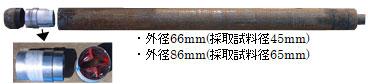 ロータリー式スリーブ内蔵二重管サンプラーの例